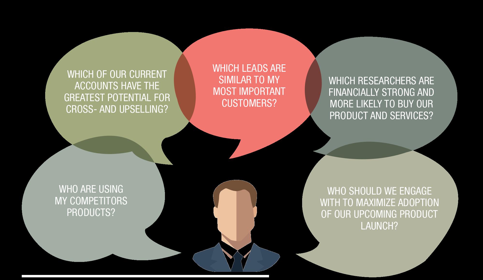 salesmarketing-speech-bubbles